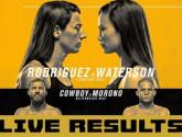 Результаты турнира UFC on ESPN 24