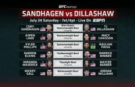 Гонорары участников турнира UFC on ESPN 27