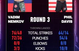 Вадим Немков победил Дэвиса, встреится с победителем пары Ромеро-Джонсон