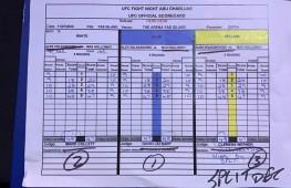 Кадря Дня: Карточки судей в бою Волкановски-Холлоуэй на UFC 251