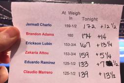 Кадр дня: Реальный вес участников субботних боев на Showtime